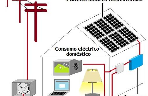 Autoconsumo energía eléctrica